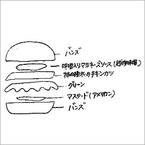 【新潟】柿の種変わり揚げチキンバーガー 越後味噌ソース