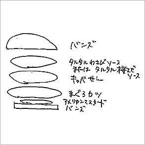 【静岡】マグロかつバーガー