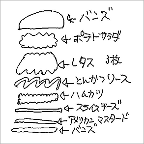 【大阪】ハムカツサンドバーガー