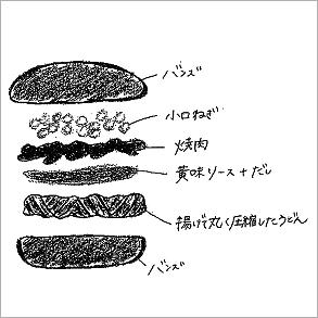 【香川】肉玉ぶっかけ風バーガー