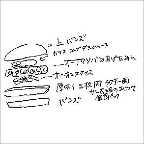 【沖縄】沖縄そばバーガー