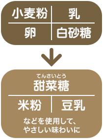 小麦粉・乳・卵・白砂糖→甜菜糖・米粉・豆乳などを使用して、やさしい味わいに