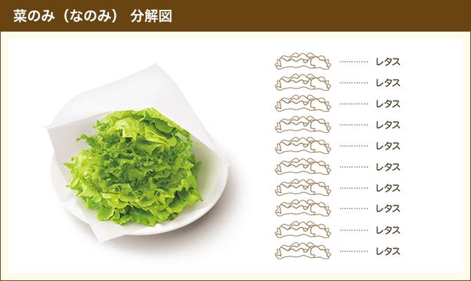 菜のみ(なのみ)分解図
