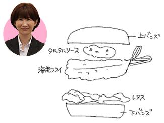 稲沢アクロスプラザ店 伊藤さん